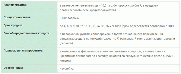 Кредиты Беларусбанк на потребительские нужды