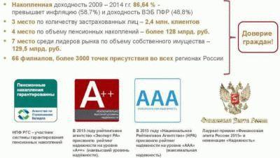 Негосударственный пенсионный фонд росгосстрах рейтинг