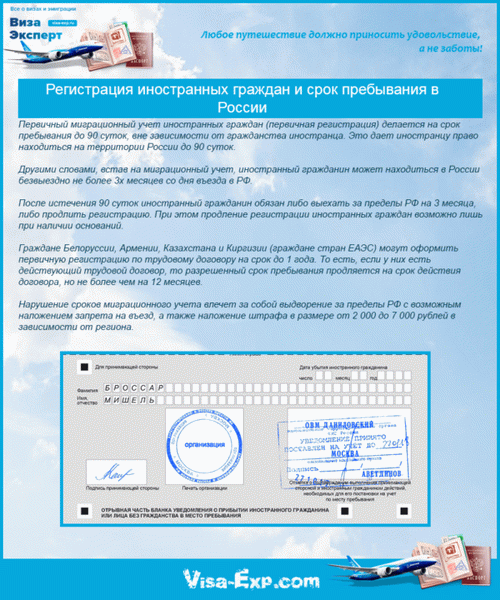 Какие документы необходимы чтобы находиться на территории рф иностранным гражданам